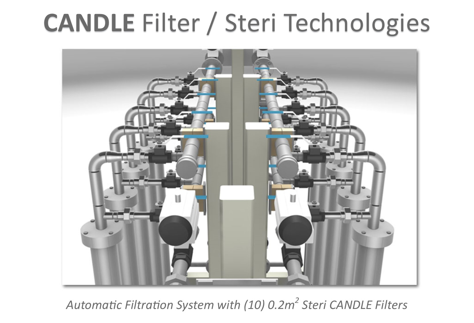 CANDLE Filters | Back-Pulse Filters | Steri Technologies